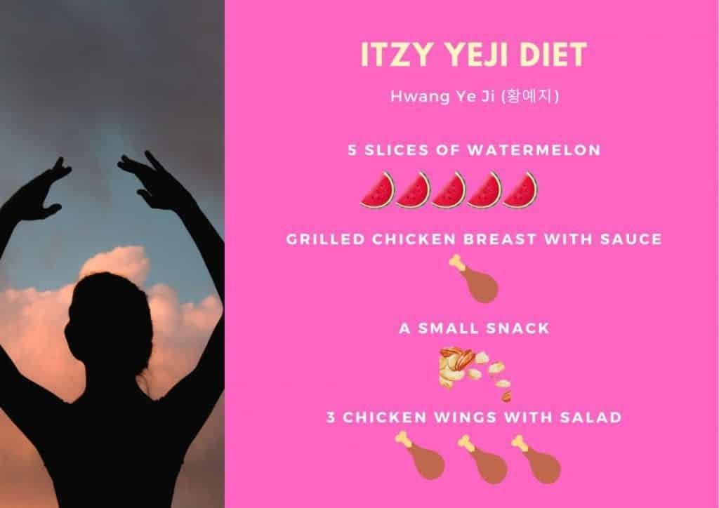 Yeji's Diet