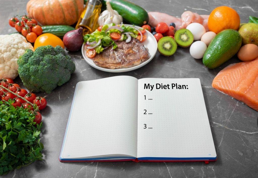 Ulzzang Diet Plan